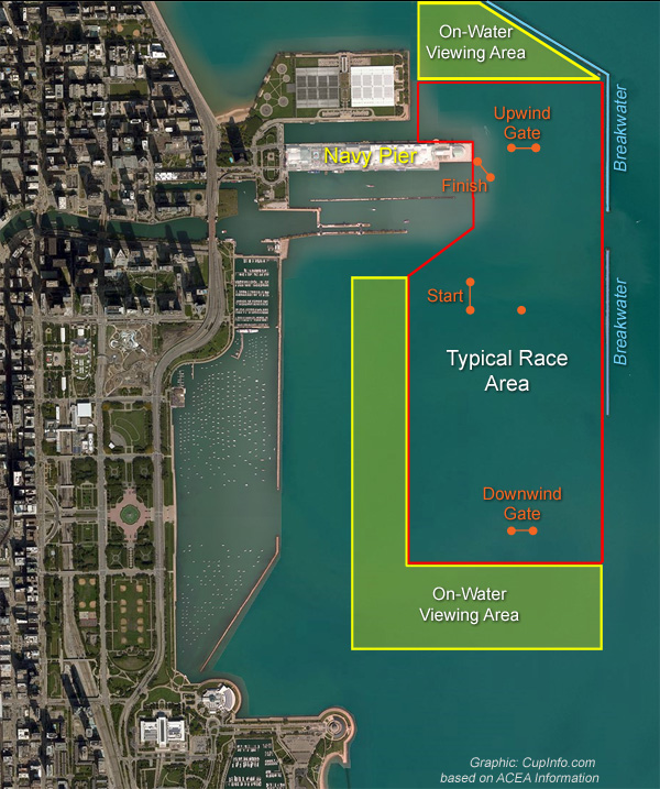 Race Course for Louis Vuitton America's Cup World Series in Chicago June 10 11 12, 2016