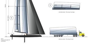 Oracle AC72 Wing. Click image to view large at Chevalier-Taglang blog.  Image:�2012 Fran�ois Chevalier
